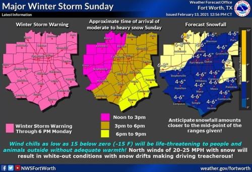 Major Winter Storm Sunday